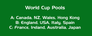 2017 Women's Rugby World-Cup-Pools